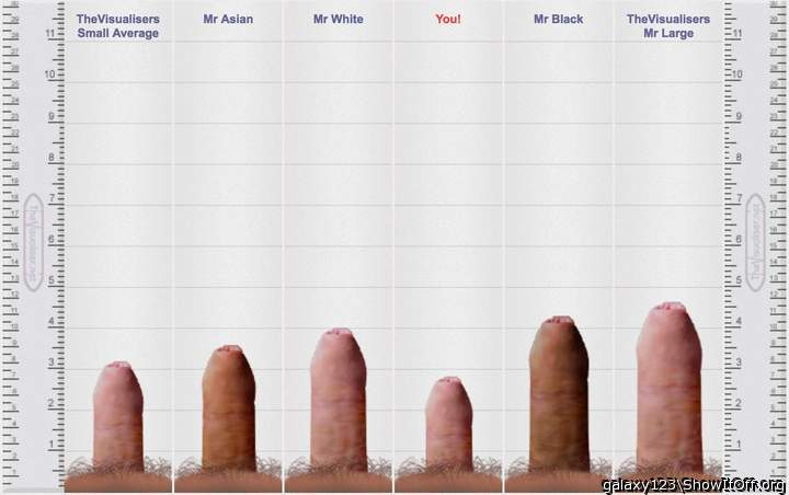 Average cock size of a year old